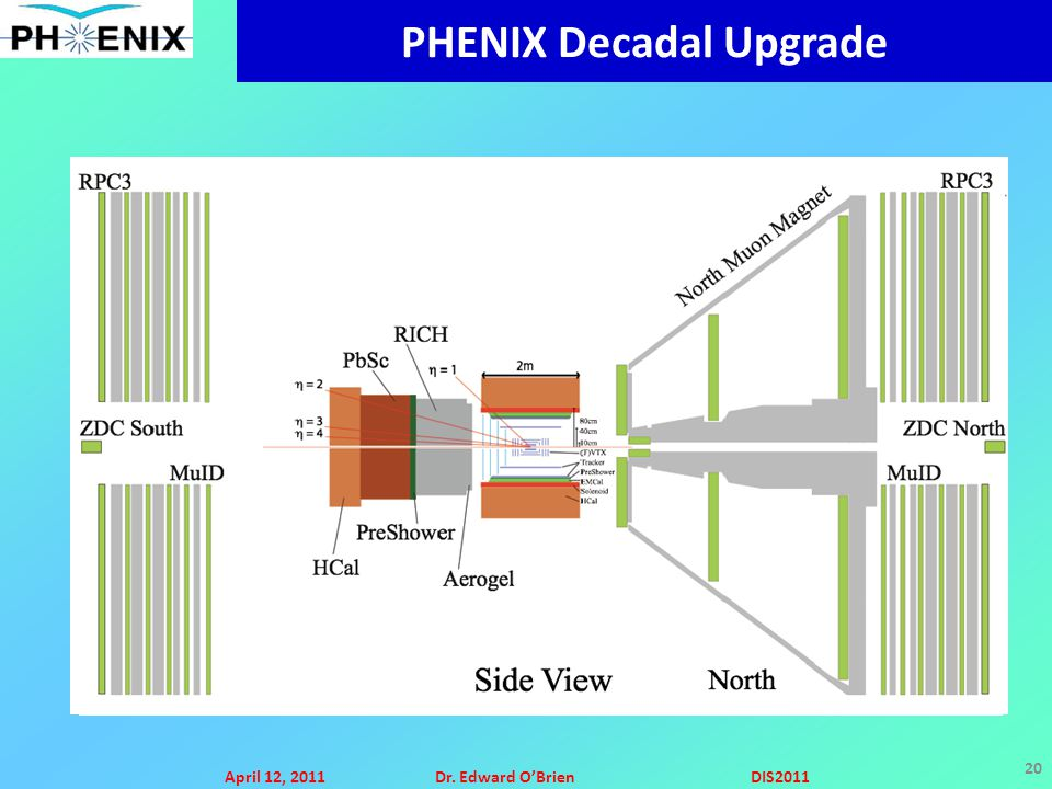 April 12, 2011Dr. Edward O'BrienDIS2011 20 PHENIX Decadal Upgrade