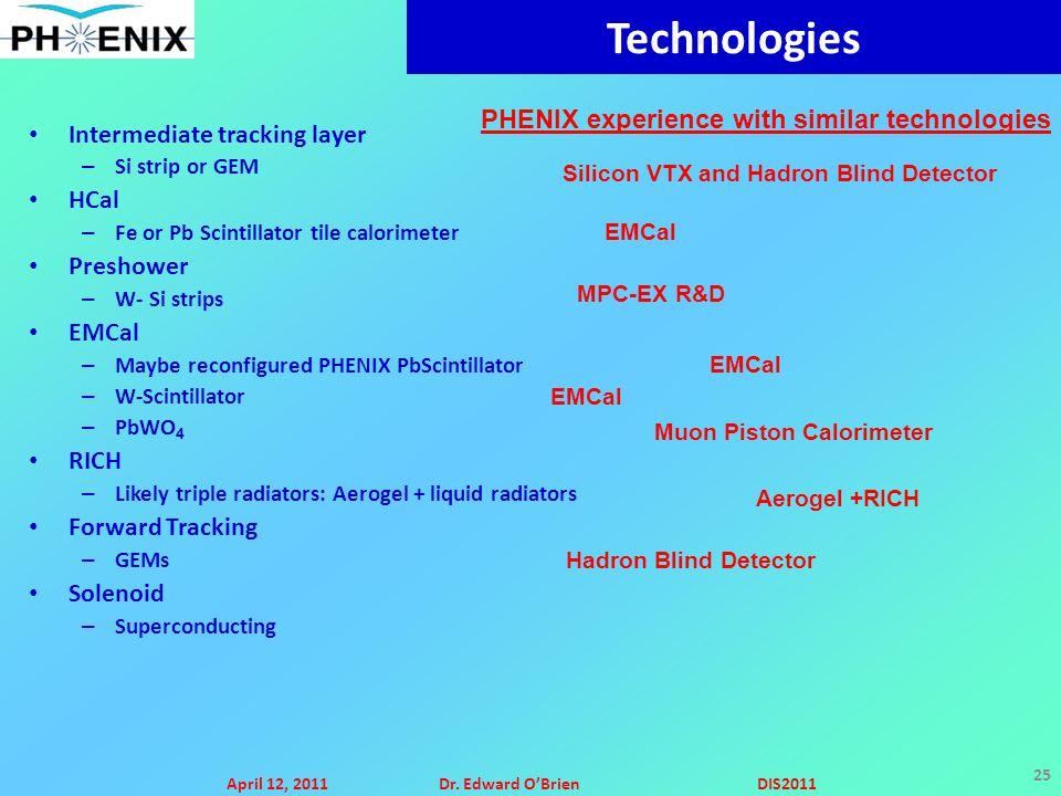 April 12, 2011Dr. Edward O'BrienDIS2011 25 Technologies Intermediate tracking layer – Si strip or GEM HCal – Fe or Pb Scintillator tile calorimeter Pr