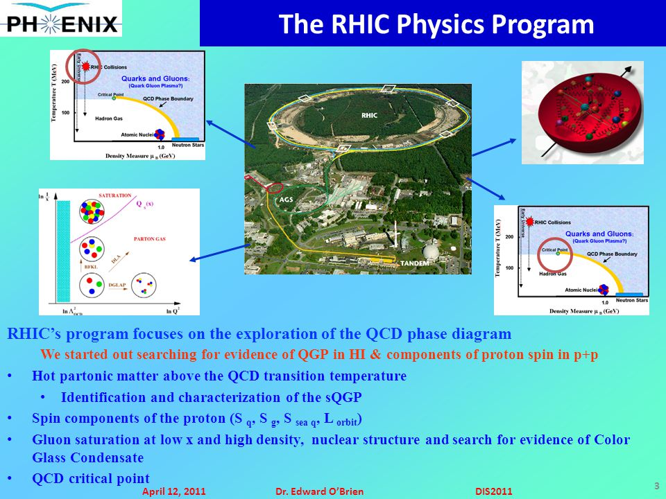 April 12, 2011Dr. Edward O'BrienDIS2011 3 The RHIC Physics Program RHIC's program focuses on the exploration of the QCD phase diagram We started out s