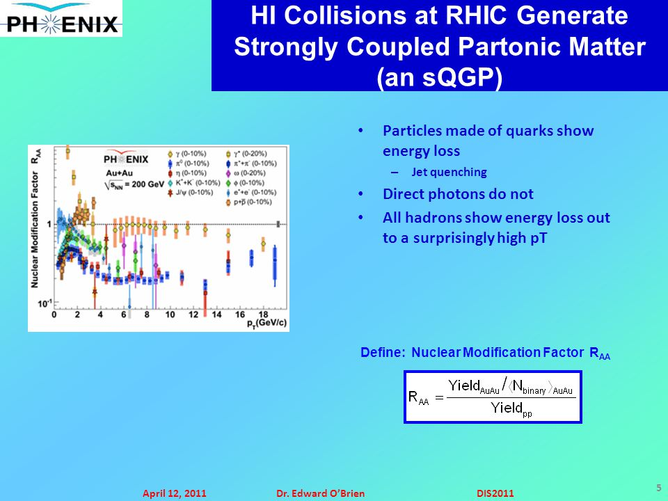 April 12, 2011Dr. Edward O'BrienDIS2011 5 HI Collisions at RHIC Generate Strongly Coupled Partonic Matter (an sQGP) Define: Nuclear Modification Facto