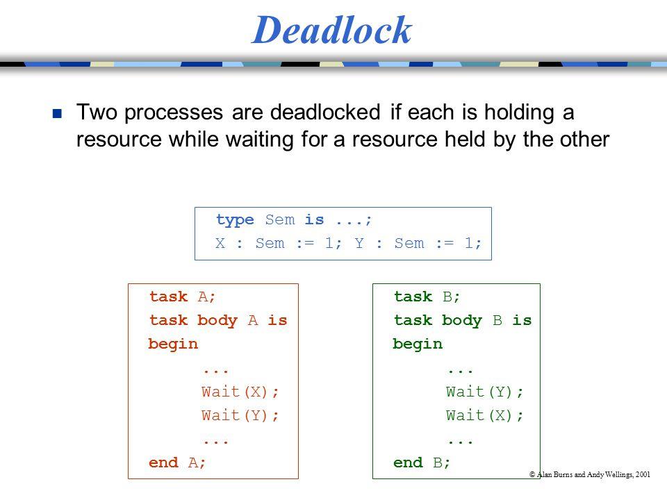 © Alan Burns and Andy Wellings, 2001 type Sem is...; X : Sem := 1; Y : Sem := 1; task B; task body B is begin...