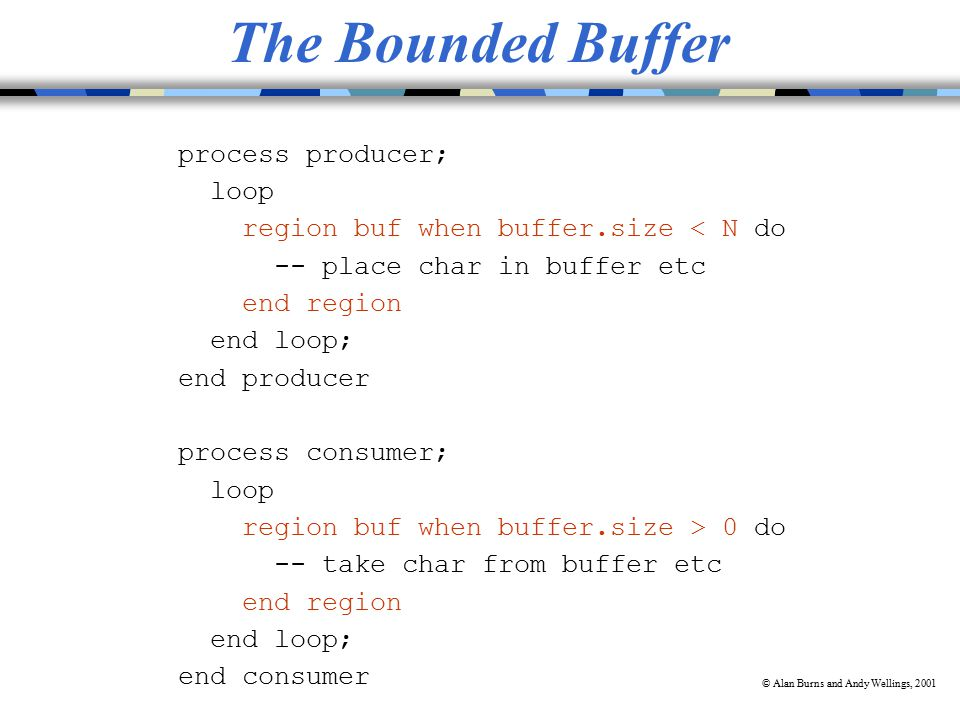 © Alan Burns and Andy Wellings, 2001 The Bounded Buffer process producer; loop region buf when buffer.size < N do -- place char in buffer etc end region end loop; end producer process consumer; loop region buf when buffer.size > 0 do -- take char from buffer etc end region end loop; end consumer