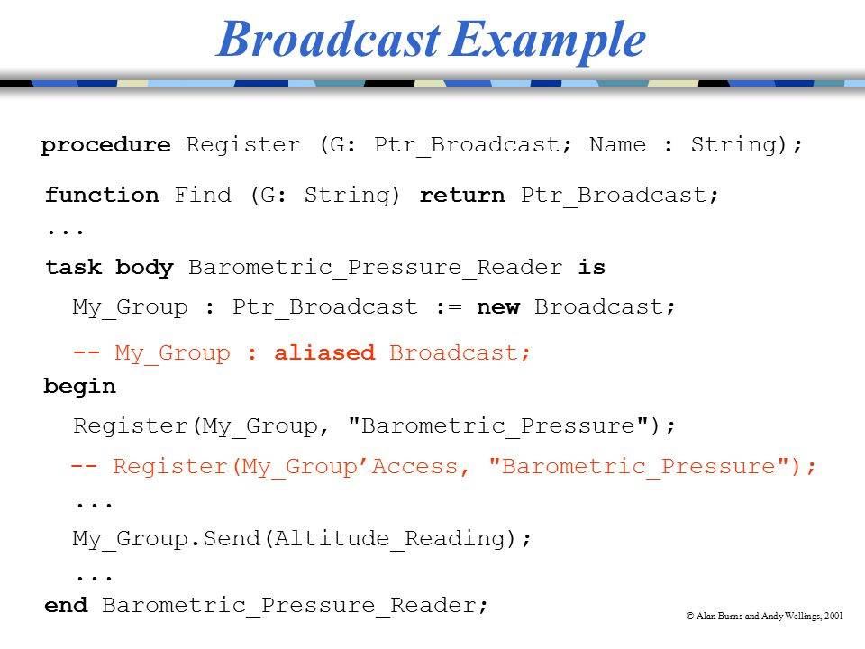 © Alan Burns and Andy Wellings, 2001 procedure Register (G: Ptr_Broadcast; Name : String); function Find (G: String) return Ptr_Broadcast;...