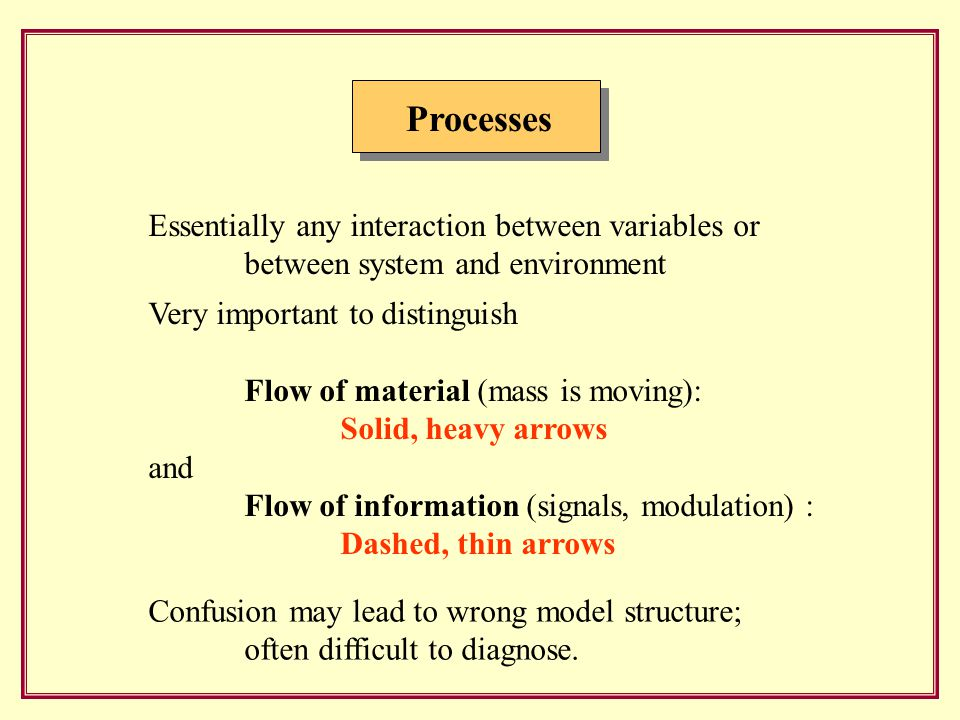 Processes Very important to distinguish Flow of material (mass is moving): Solid, heavy arrows and Flow of information (signals, modulation) : Dashed, thin arrows Essentially any interaction between variables or between system and environment Confusion may lead to wrong model structure; often difficult to diagnose.