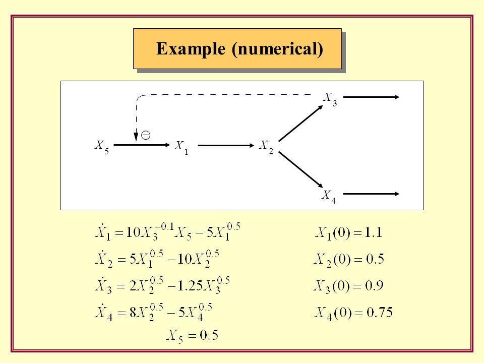 Example (numerical) X 1 X 2 X 5  X 3 X 4