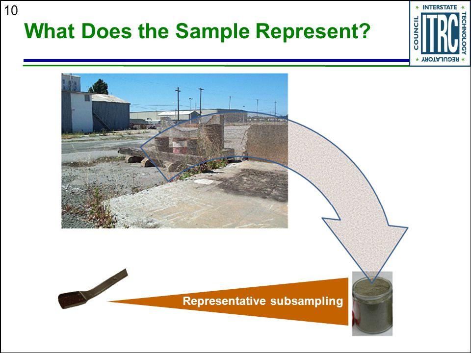 10 What Does the Sample Represent? Representative subsampling