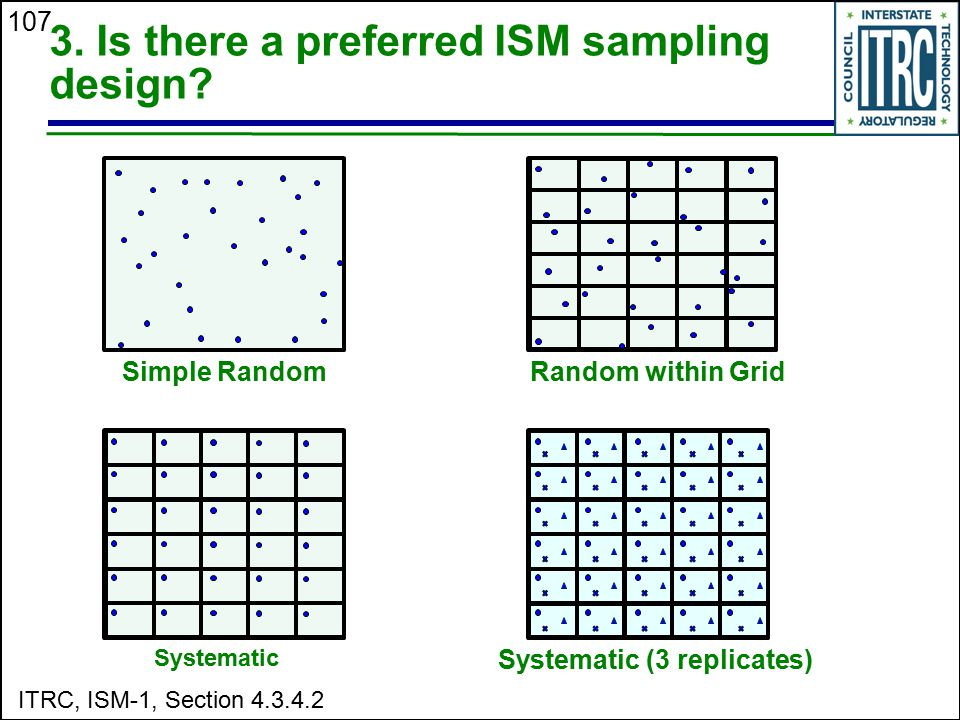 107 3. Is there a preferred ISM sampling design? Systematic Systematic (3 replicates) Random within GridSimple Random ITRC, ISM-1, Section 4.3.4.2