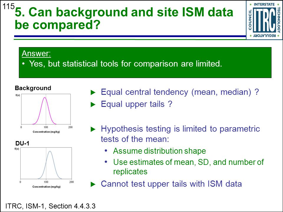 115 5. Can background and site ISM data be compared? Answer: Yes, but statistical tools for comparison are limited. Background DU-1  Equal central te