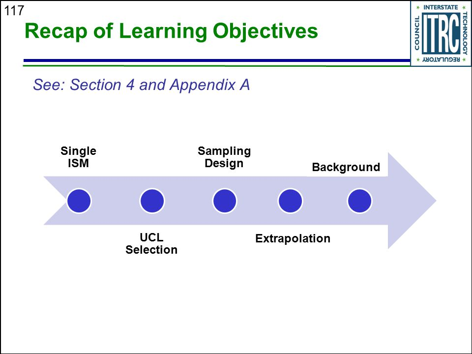 117 Recap of Learning Objectives See: Section 4 and Appendix A Single ISM UCL Selection Sampling Design Extrapo -lation Background Extrapolation Backg