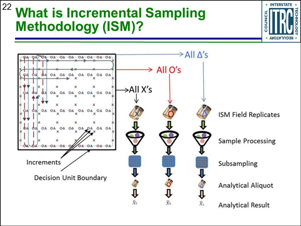 22 What is Incremental Sampling Methodology (ISM)?