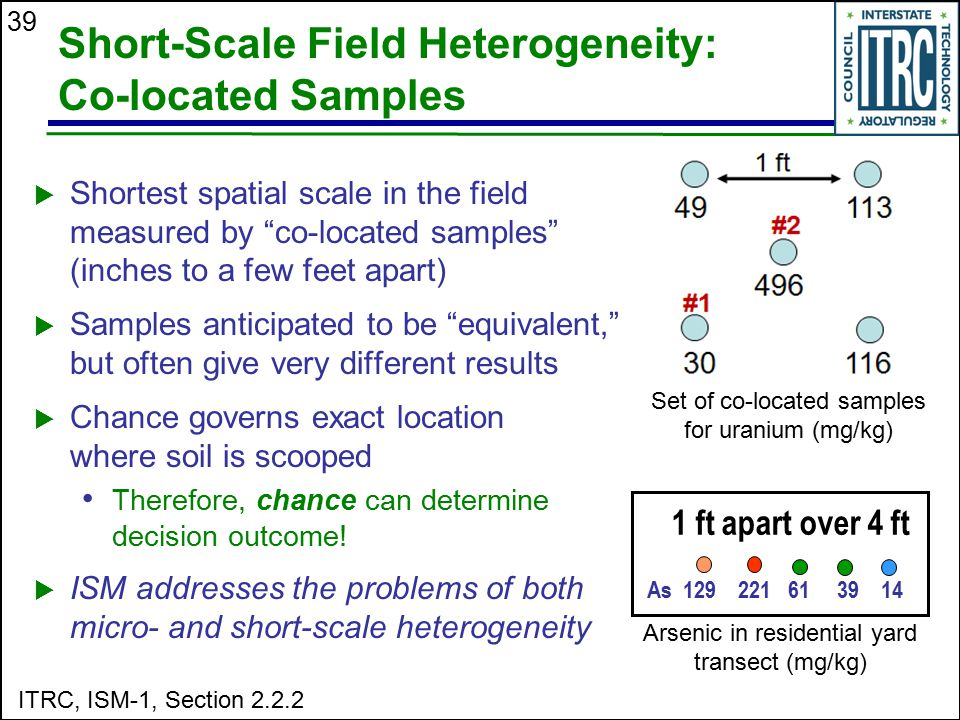 """39 Short-Scale Field Heterogeneity: Co-located Samples  Shortest spatial scale in the field measured by """"co-located samples"""" (inches to a few feet ap"""