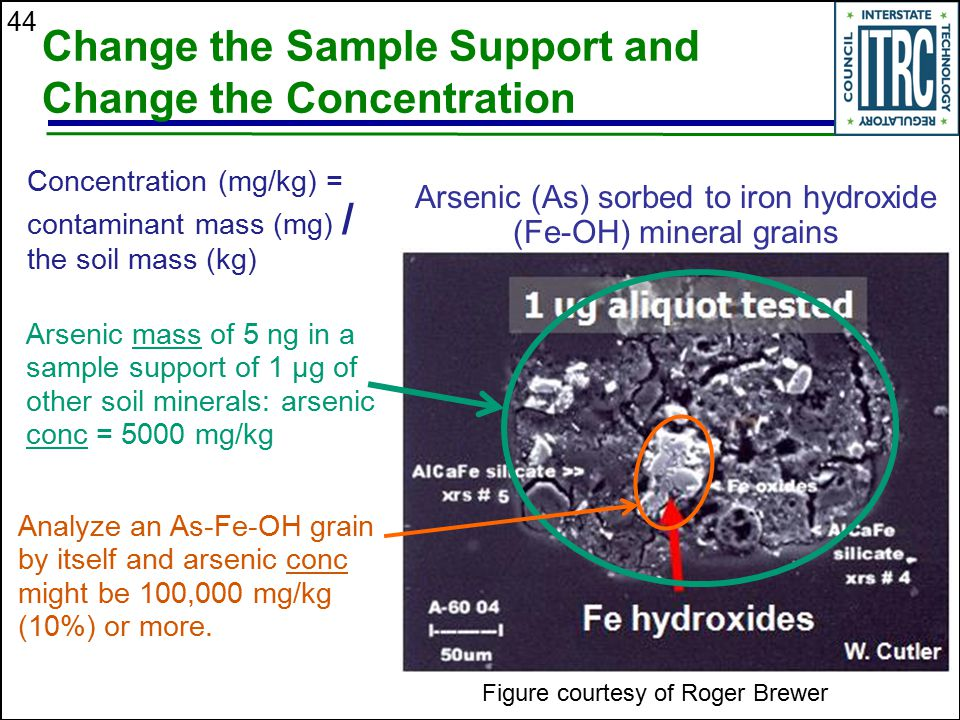44 Change the Sample Support and Change the Concentration Arsenic (As) sorbed to iron hydroxide (Fe-OH) mineral grains Figure courtesy of Roger Brewer