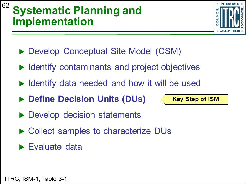 62 Systematic Planning and Implementation  Develop Conceptual Site Model (CSM)  Identify contaminants and project objectives  Identify data needed