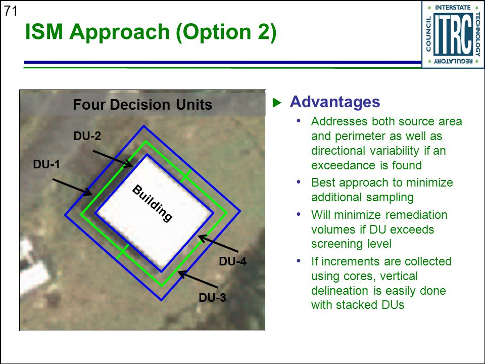 71 ISM Approach (Option 2)  Advantages Addresses both source area and perimeter as well as directional variability if an exceedance is found Best app
