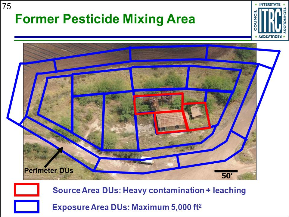 75 Former Pesticide Mixing Area Exposure Area DUs: Maximum 5,000 ft 2 Source Area DUs: Heavy contamination + leaching 50' Perimeter DUs
