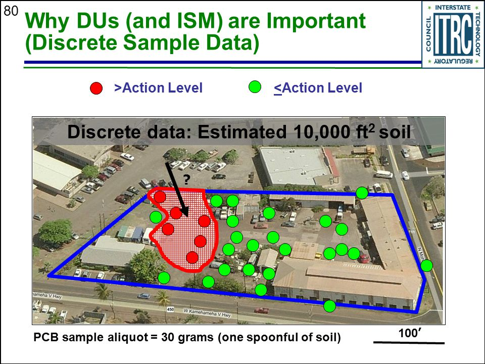 80 Why DUs (and ISM) are Important (Discrete Sample Data) >Action Level<Action Level 100 ' PCB sample aliquot = 30 grams (one spoonful of soil) Discre