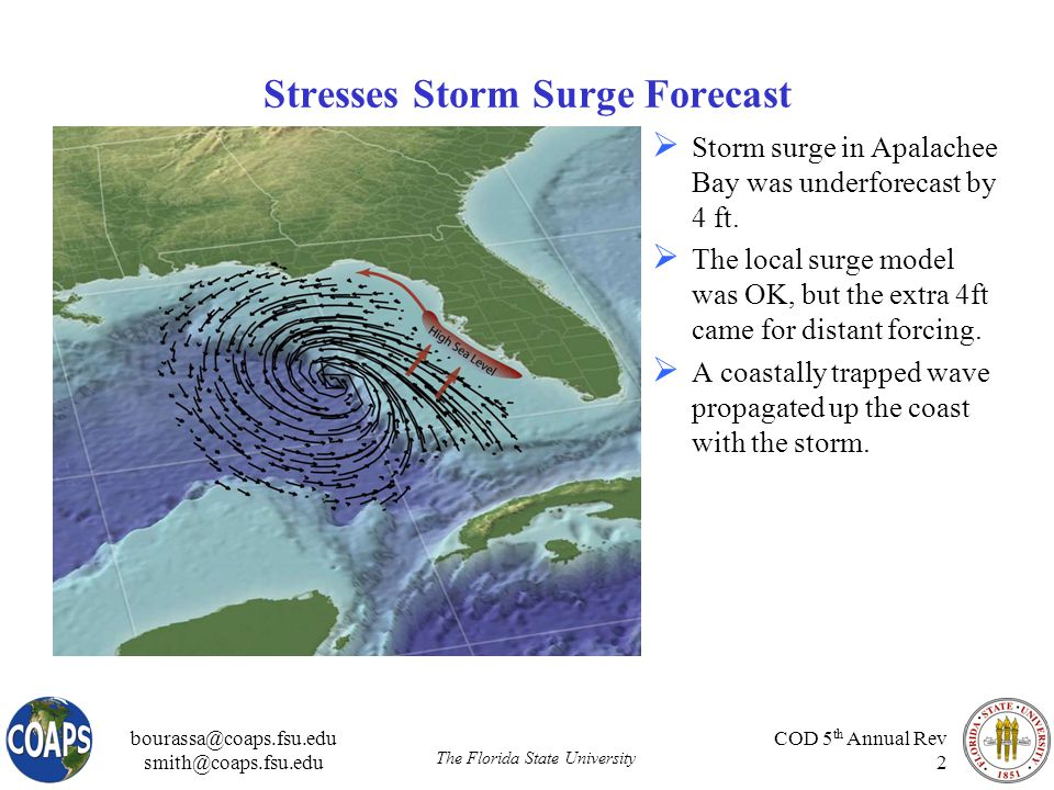bourassa@coaps.fsu.edu smith@coaps.fsu.edu The Florida State University COD 5 th Annual Rev 2 Stresses Storm Surge Forecast  Storm surge in Apalachee Bay was underforecast by 4 ft.
