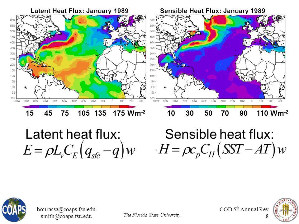 bourassa@coaps.fsu.edu smith@coaps.fsu.edu The Florida State University COD 5 th Annual Rev 8 15 45 75 105 135 175 Wm -2 10 30 50 70 90 110 Wm -2 Latent Heat Flux: January 1989Sensible Heat Flux: January 1989 Latent heat flux:Sensible heat flux: