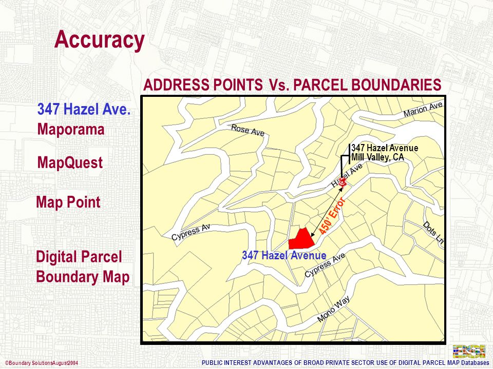 PUBLIC INTEREST ADVANTAGES OF BROAD PRIVATE SECTOR USE OF DIGITAL PARCEL MAP Databases ©Boundary SolutionsAugust2004 - GIS Location Platform - - National Street Centerline since 1980 DIME File.
