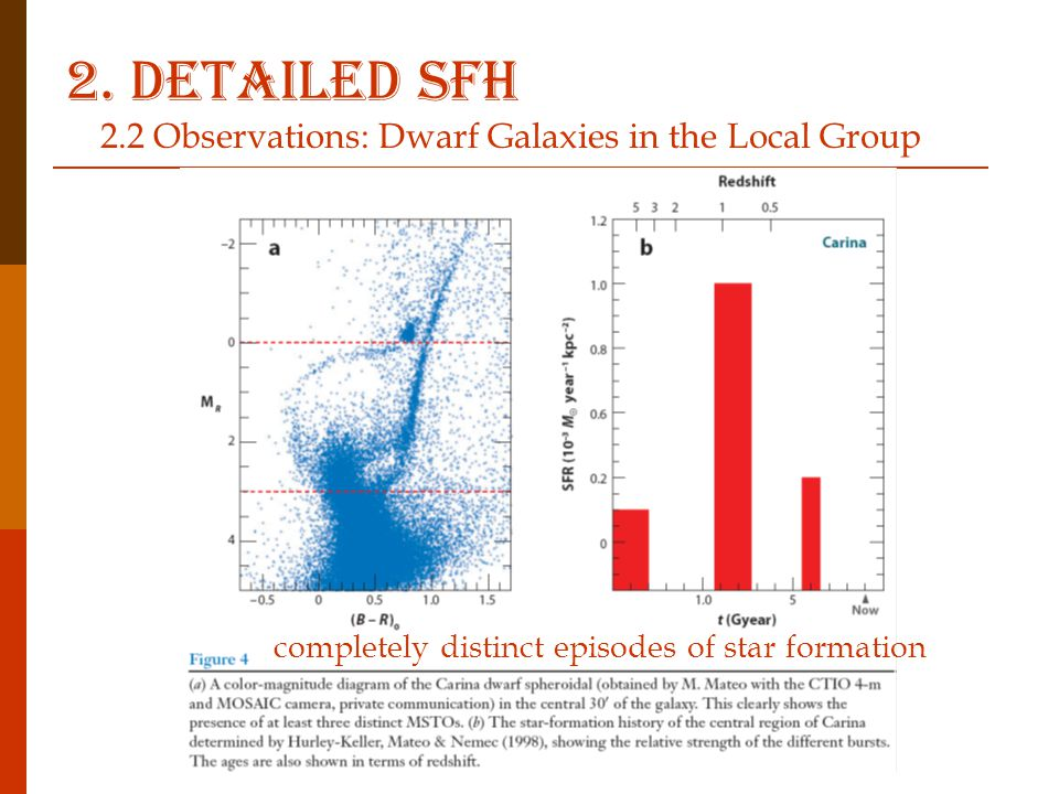 completely distinct episodes of star formation