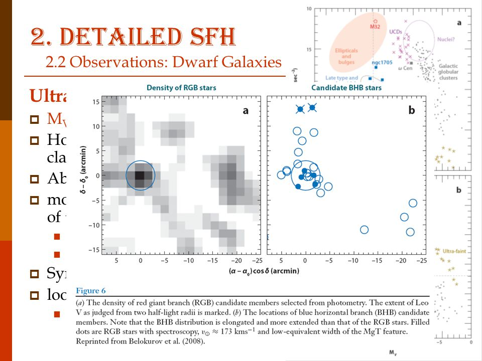 2. Detailed SFH 2.2 Observations: Dwarf Galaxies in the Local Group Ultrafaint dwarf galaxies  M V -r 1/2, offset; M V - μ V, extension of dSph;  Ho