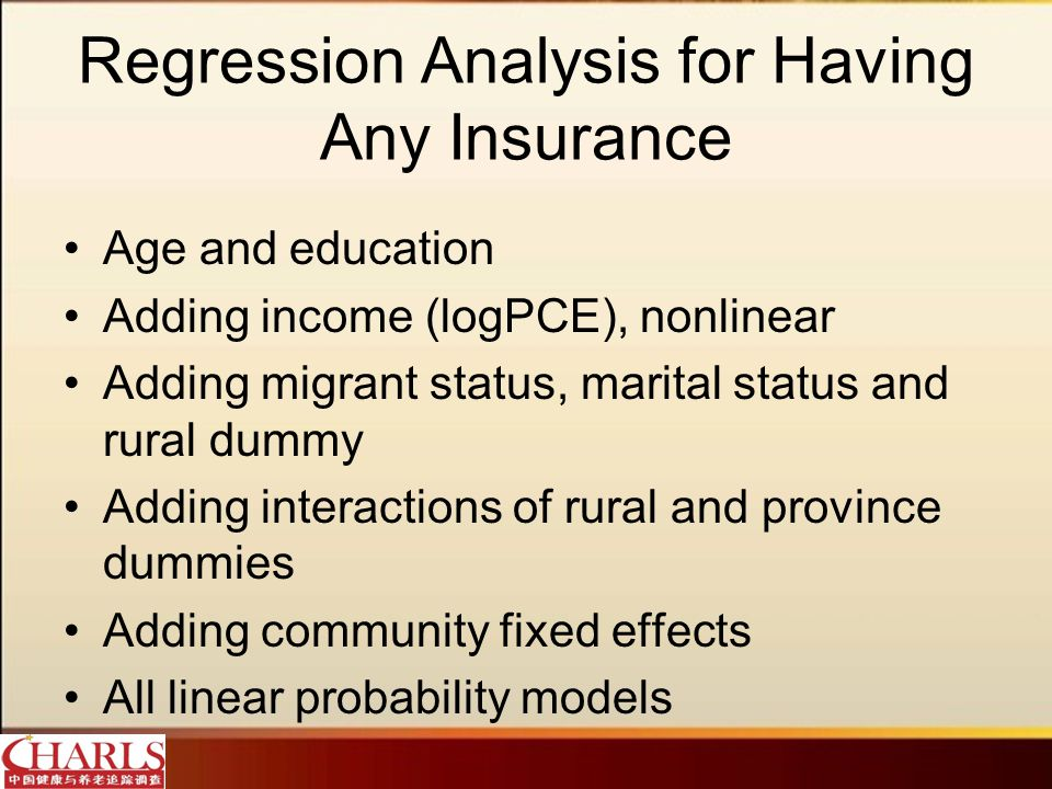 Regression Analysis for Having Any Insurance Age and education Adding income (logPCE), nonlinear Adding migrant status, marital status and rural dummy Adding interactions of rural and province dummies Adding community fixed effects All linear probability models