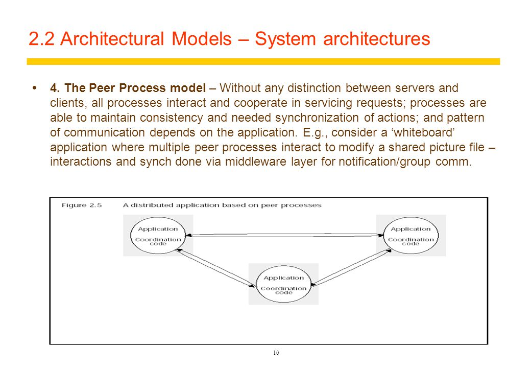 9 2.2 Architectural Models – System architectures  3.