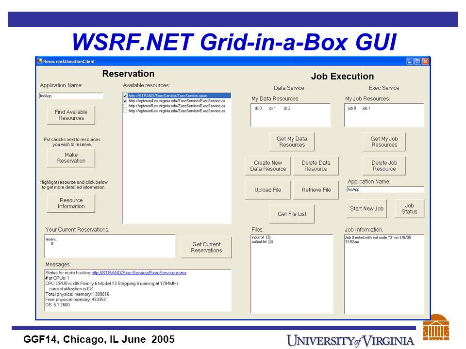 GGF14, Chicago, IL June 2005 WSRF.NET Grid-in-a-Box GUI