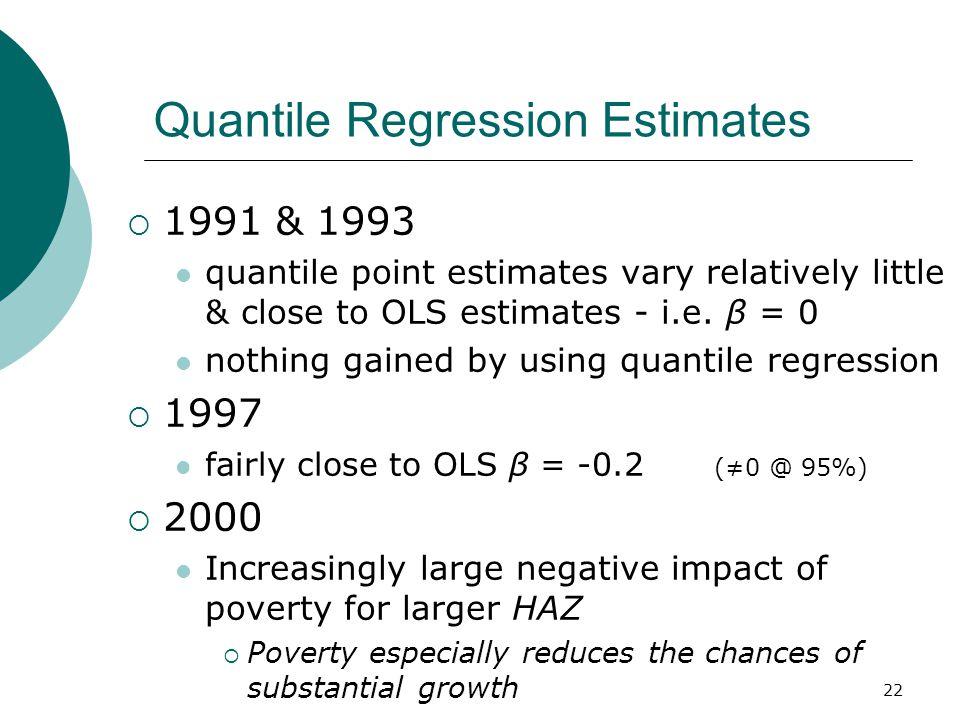 22 Quantile Regression Estimates  1991 & 1993 quantile point estimates vary relatively little & close to OLS estimates - i.e.