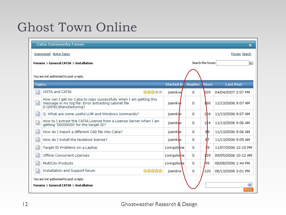 Ghost Town Online Ghostweather Research & Design12