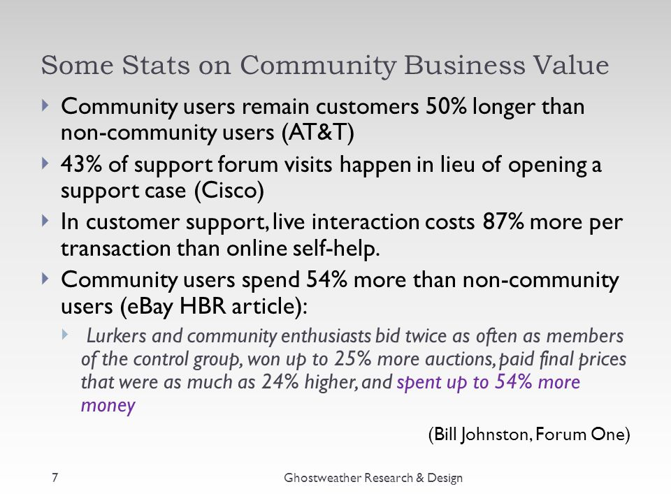 Some Stats on Community Business Value Ghostweather Research & Design  Community users remain customers 50% longer than non-community users (AT&T)  43% of support forum visits happen in lieu of opening a support case (Cisco)  In customer support, live interaction costs 87% more per transaction than online self-help.