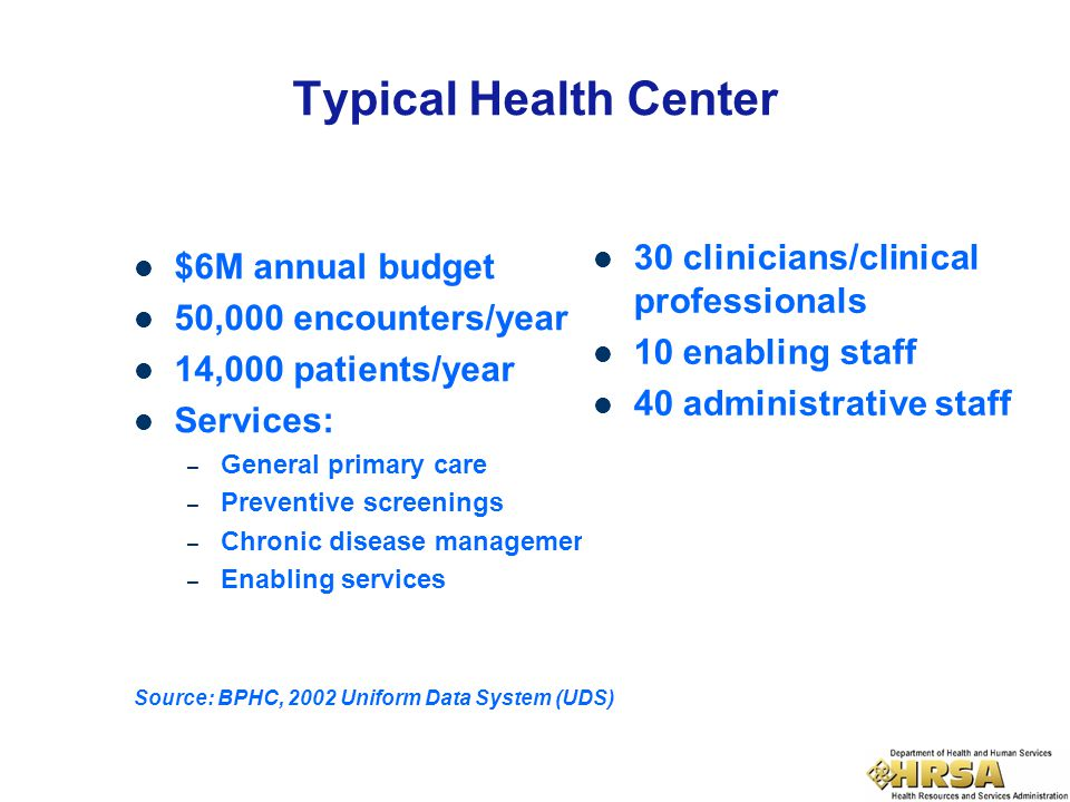 $6M annual budget 50,000 encounters/year 14,000 patients/year Services: – General primary care – Preventive screenings – Chronic disease management –