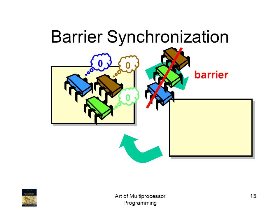 Art of Multiprocessor Programming 13 Barrier Synchronization 0 0 0 barrier