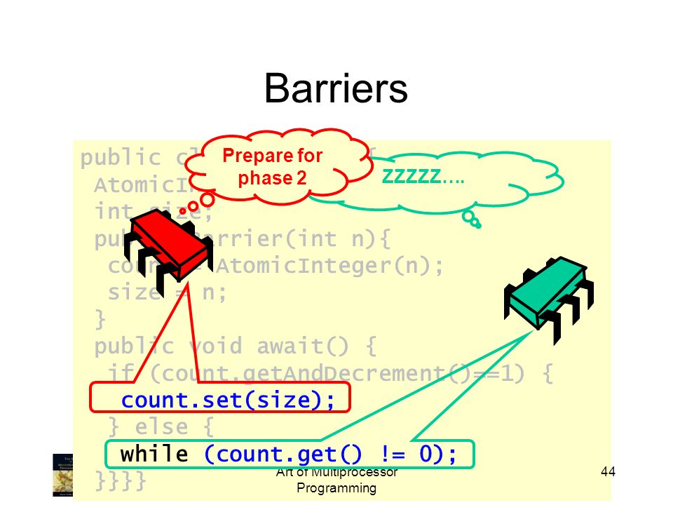 public class Barrier { AtomicInteger count; int size; public Barrier(int n){ count = AtomicInteger(n); size = n; } public void await() { if (count.getAndDecrement()==1) { count.set(size); } else { while (count.get() != 0); }}}} Art of Multiprocessor Programming 44 Barriers ZZZZZ….