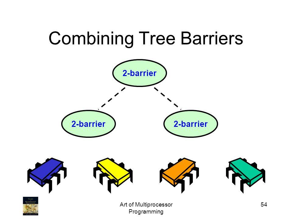 Art of Multiprocessor Programming 54 2-barrier Combining Tree Barriers