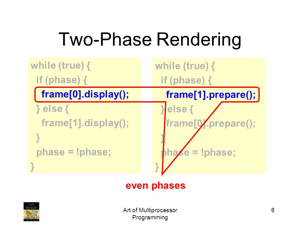 Art of Multiprocessor Programming 7 Two-Phase Rendering while (true) { if (phase) { frame[0].display(); } else { frame[1].display(); } phase = !phase; } while (true) { if (phase) { frame[1].prepare(); } else { frame[0].prepare(); } phase = !phase; } odd phases
