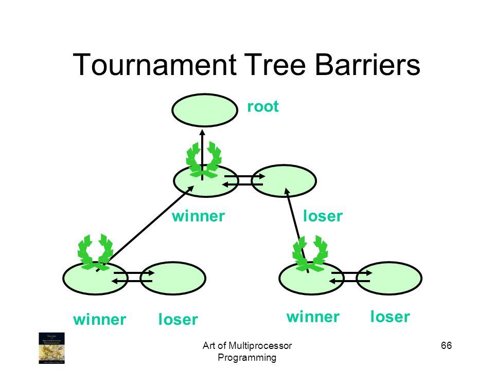 Art of Multiprocessor Programming 66 Tournament Tree Barriers winnerloser winnerloser winnerloser root