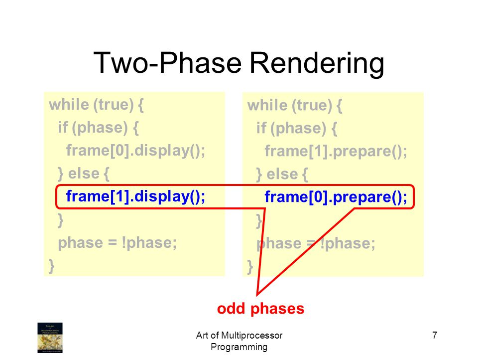 Art of Multiprocessor Programming 18 Example: Parallel Prefix abcd aa+ba+b+c +d before after