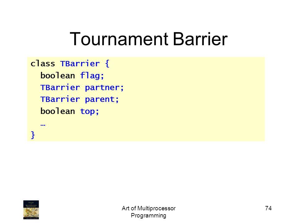 Art of Multiprocessor Programming 74 Tournament Barrier class TBarrier { boolean flag; TBarrier partner; TBarrier parent; boolean top; … }