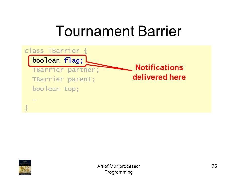 Art of Multiprocessor Programming 75 Tournament Barrier class TBarrier { boolean flag; TBarrier partner; TBarrier parent; boolean top; … } Notifications delivered here