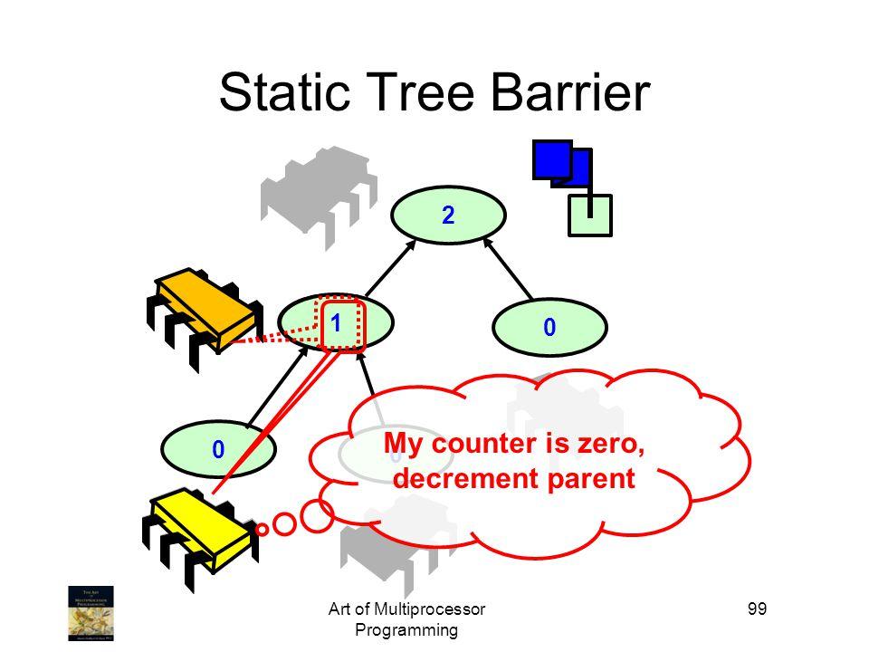 21 Art of Multiprocessor Programming 99 2 0 Static Tree Barrier 0 0 My counter is zero, decrement parent