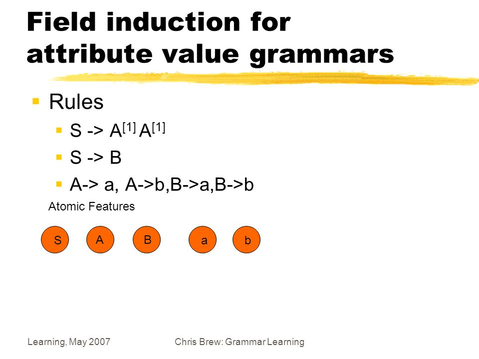 Learning, May 2007Chris Brew: Grammar Learning  Rules  S -> A [1] A [1]  S -> B  A-> a, A->b,B->a,B->b Field induction for attribute value grammars b A aS B Atomic Features