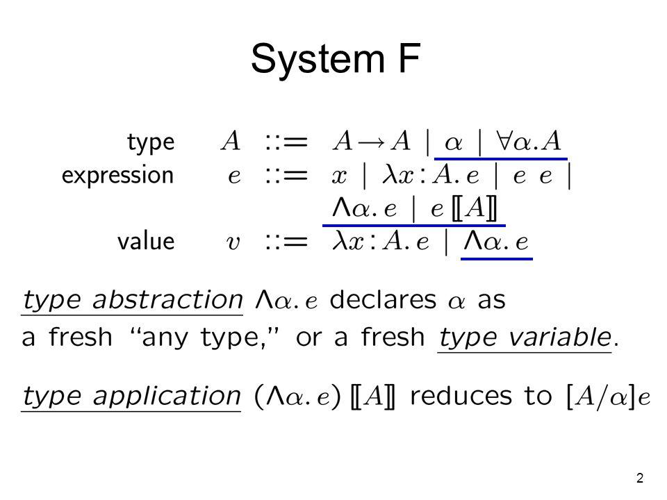 2 System F