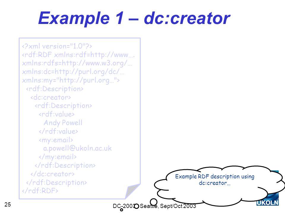 DC-2003 - Seattle, Sept/Oct 2003 25 Example 1 – dc:creator <rdf:RDF xmlns:rdf=http://www….