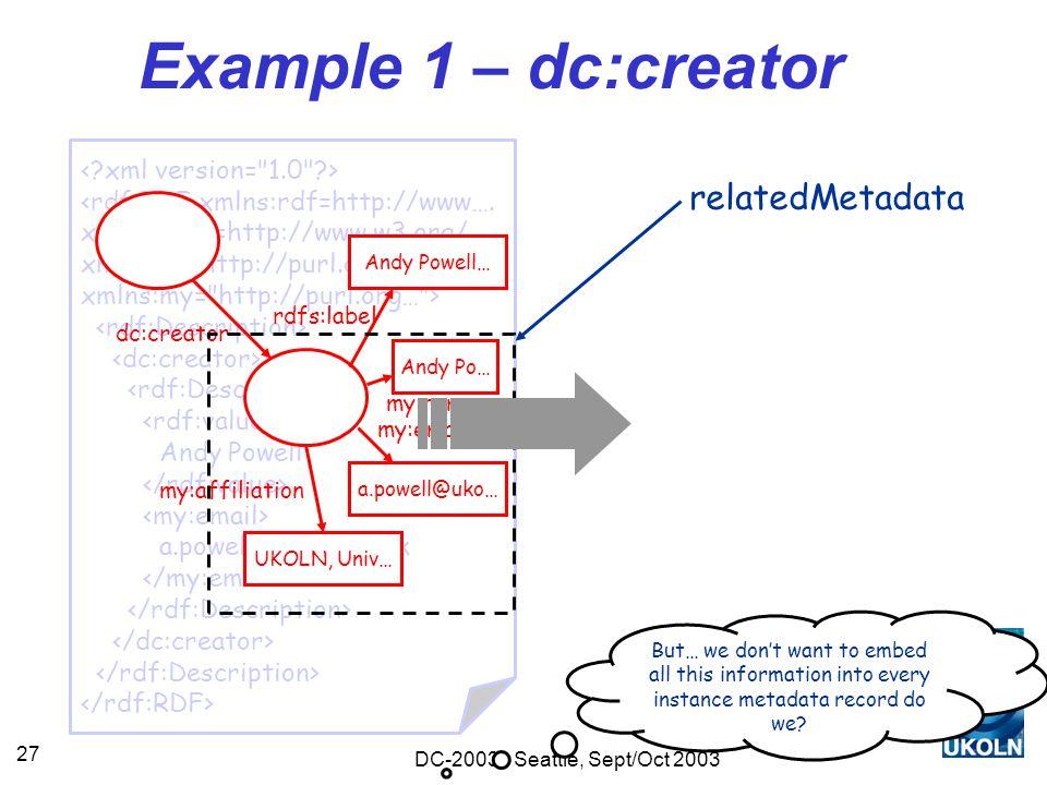 DC-2003 - Seattle, Sept/Oct 2003 27 <rdf:RDF xmlns:rdf=http://www….