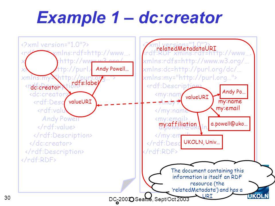 DC-2003 - Seattle, Sept/Oct 2003 30 <rdf:RDF xmlns:rdf=http://www….