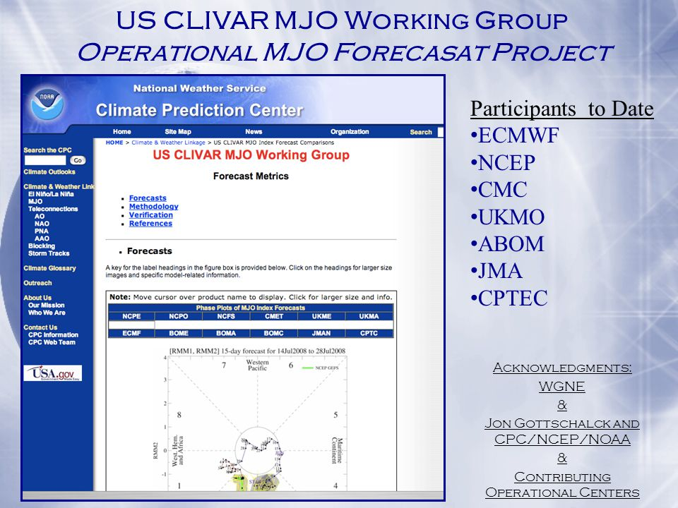 US CLIVAR MJO Working Group Operational MJO Forecasat Project Acknowledgments: WGNE & Jon Gottschalck and CPC/NCEP/NOAA & Contributing Operational Centers Participants to Date ECMWF NCEP CMC UKMO ABOM JMA CPTEC