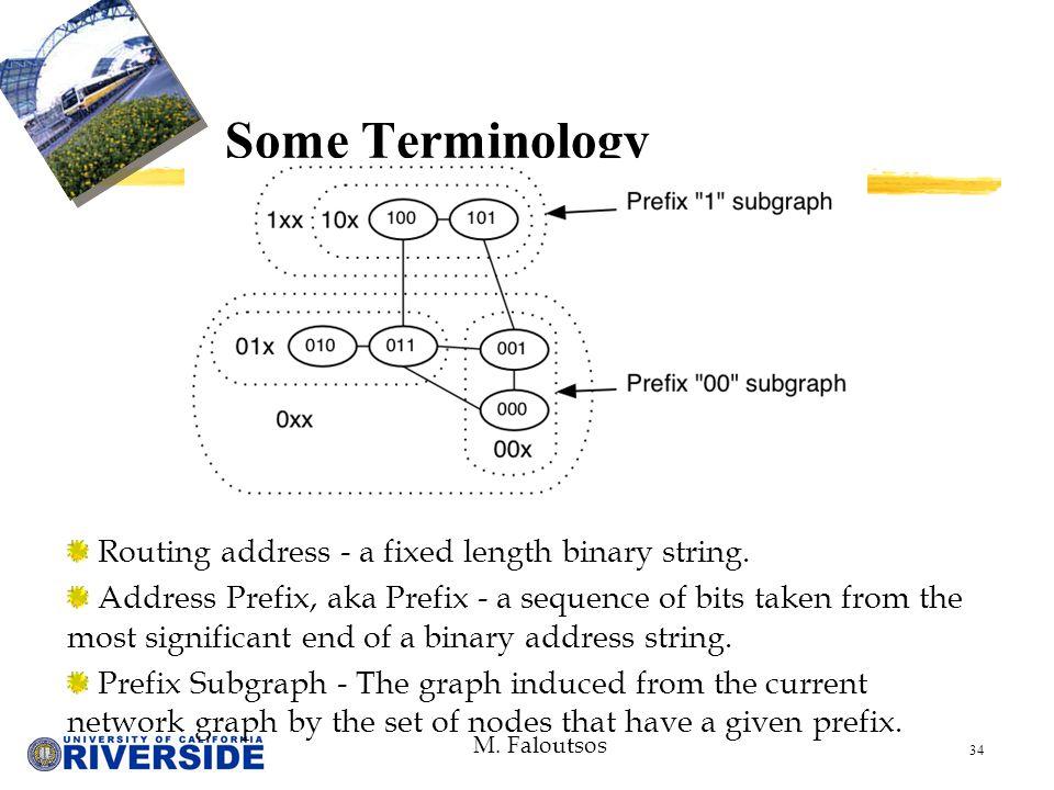 M. Faloutsos 34 Routing address - a fixed length binary string.