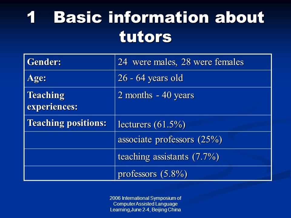 2006 International Symposium of Computer Assisted Language Learning,June 2-4, Beijing China 1 Basic information about tutors Gender: 24 were males, 28 were females Age: 26 - 64 years old Teaching experiences: 2 months - 40 years Teaching positions: lecturers (61.5%) associate professors (25%) teaching assistants (7.7%) professors (5.8%)