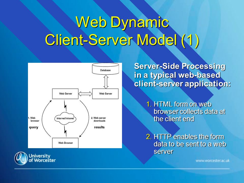 Web Dynamic Client-Server Model (1) Server-Side Processing in a typical web-based client-server application: 1.HTML form on web browser collects data at the client end 2.HTTP enables the form data to be sent to a web server